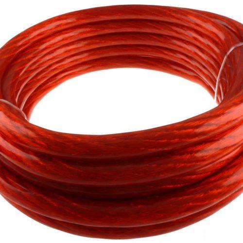 Centpart-Products-Cables
